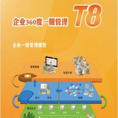荣耀产品—正航T8管理软件(全新管理平台软件)