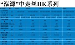 供应直销中走丝HK系列 中走丝机床批发 中走丝大锥度