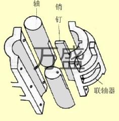 刚性夹壳联轴器