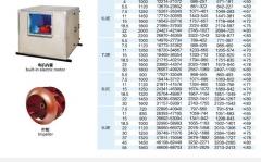 佛山九洲HKF风机 九洲双进风箱 箱式油烟离心风机 油烟静化器配套风机